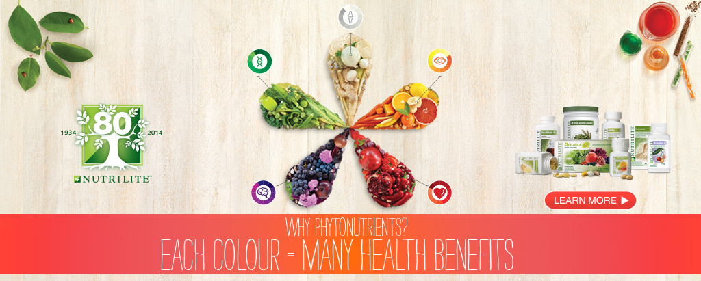 Why Phytonutrients?