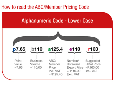 Pricing Code