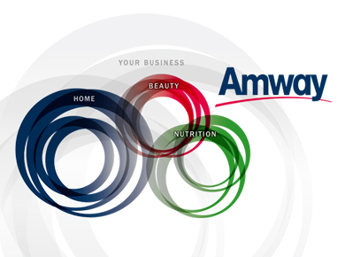 Amway Fact Sheet